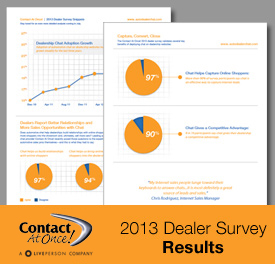 2013 dealer survey results