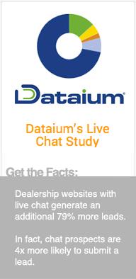 dataium-live-chat-study